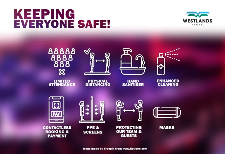 Keeping Everyone Safe At Westlands Entertainment Venue